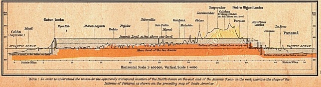 Panama-canal-shepherd-elevation