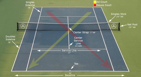 tennis_court_dimensions