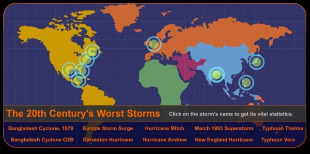 Worst Storms of the 20th Century